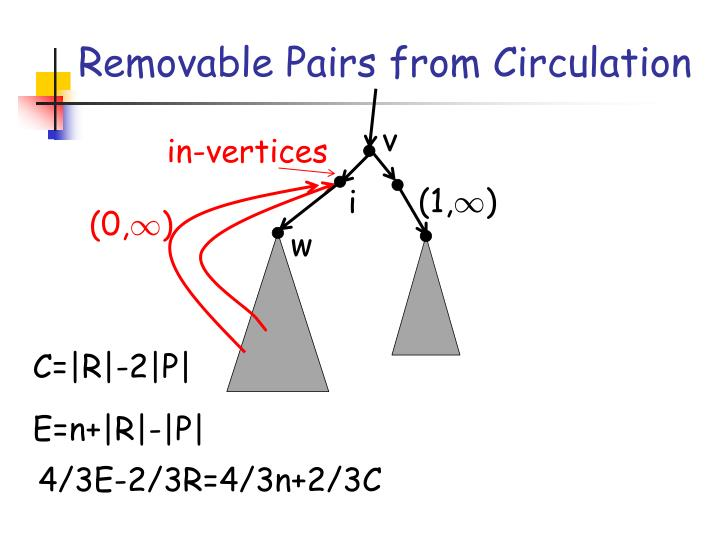 Removable Pairs from Circulation