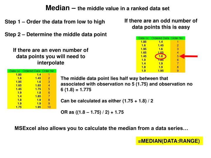 If there are an odd number of data points this is easy