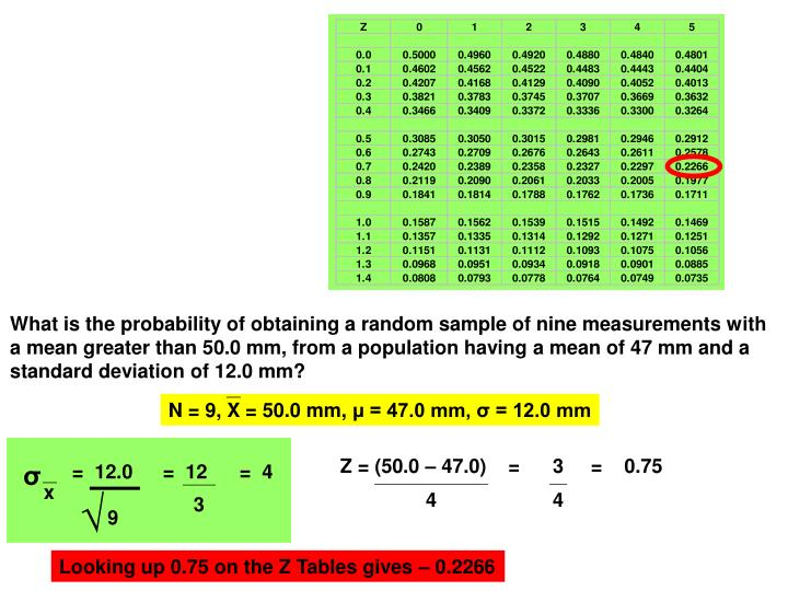 What is the probability of obtaining a random sample of nine measurements with a mean greater than 50.0 mm, from a population having a mean of 47 mm and a standard deviation of 12.0 mm?