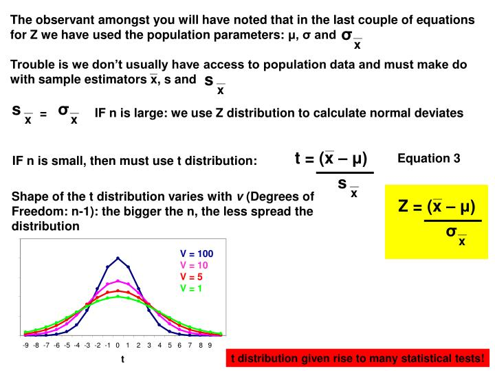 The observant amongst you will have noted that in the last couple of equations for Z we have used the population parameters: