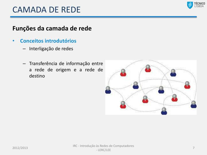CAMADA DE REDE