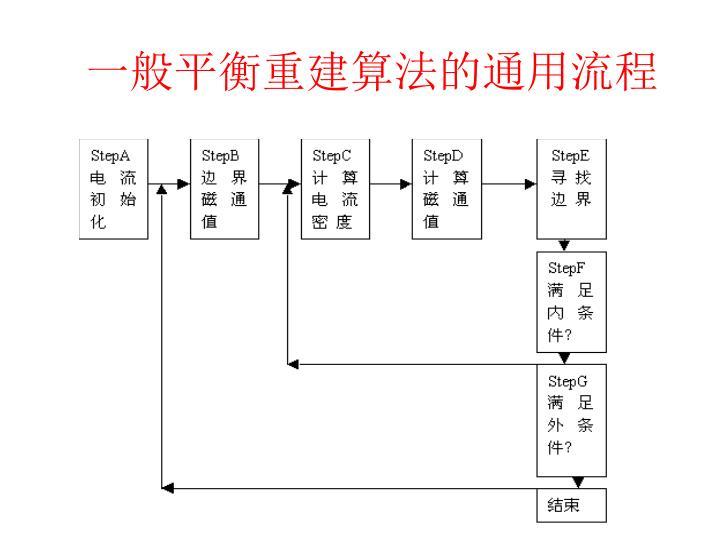 一般平衡重建算法的通用流程