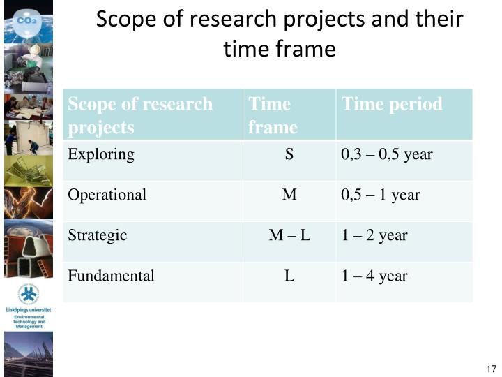 Scope of research projects and their time frame