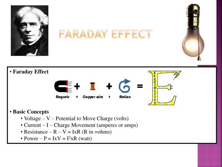 Faraday Effect