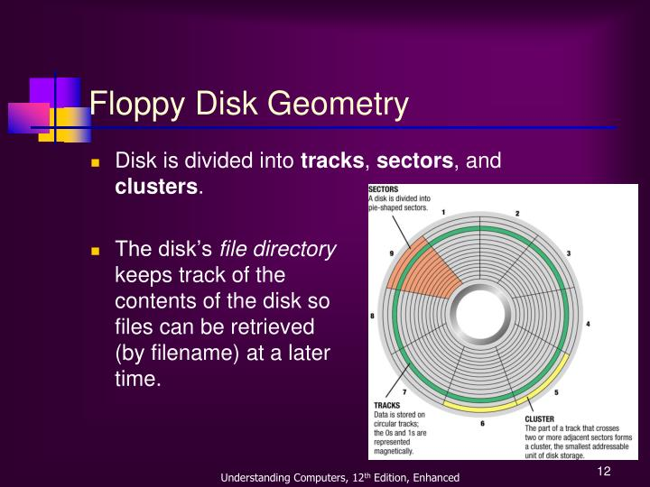 Floppy Disk Geometry