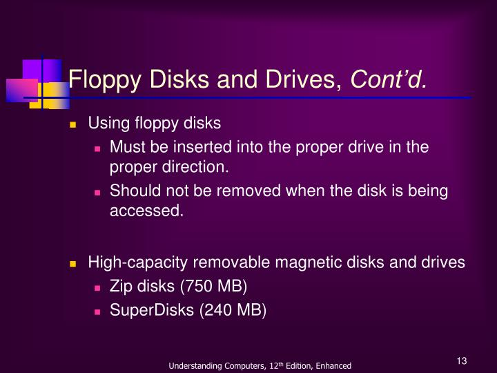 Floppy Disks and Drives,
