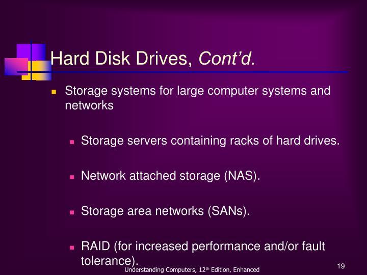 Hard Disk Drives,