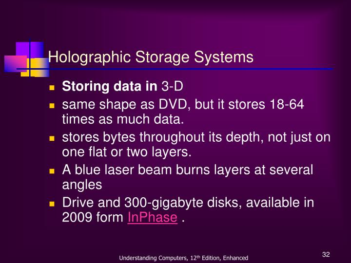 Holographic Storage Systems