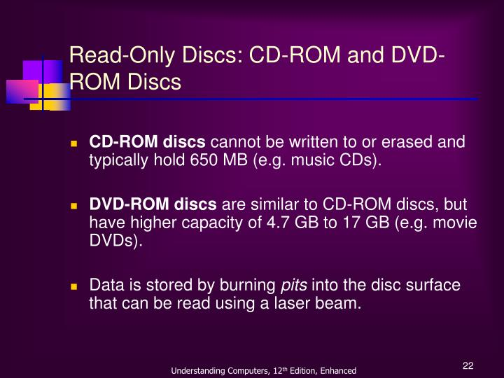 Read-Only Discs: CD-ROM and DVD-ROM Discs