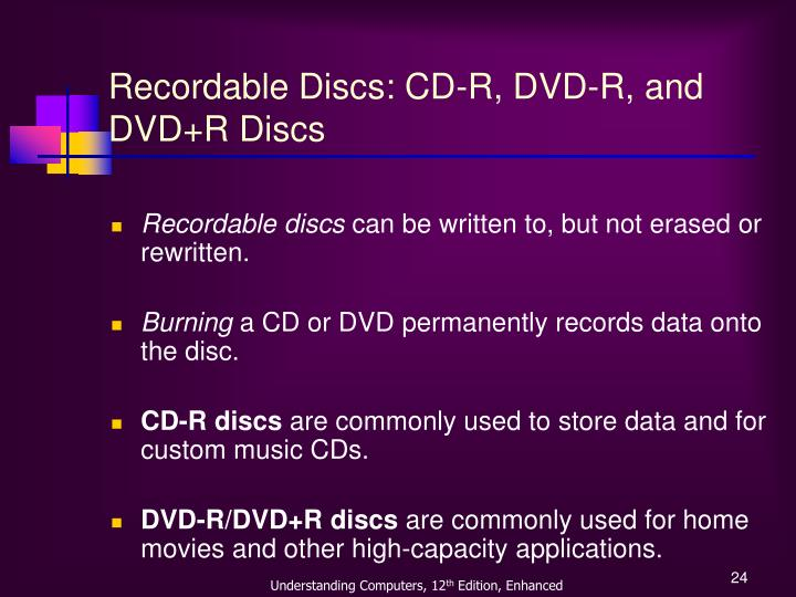 Recordable Discs: CD-R, DVD-R, and DVD+R Discs