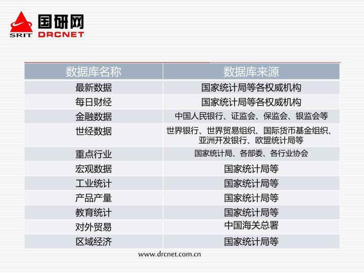 www.drcnet.com.cn