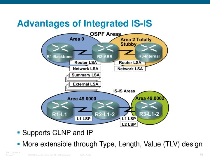 Advantages of Integrated IS-IS