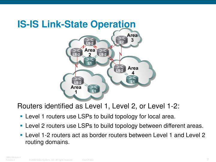 IS-IS Link-State Operation
