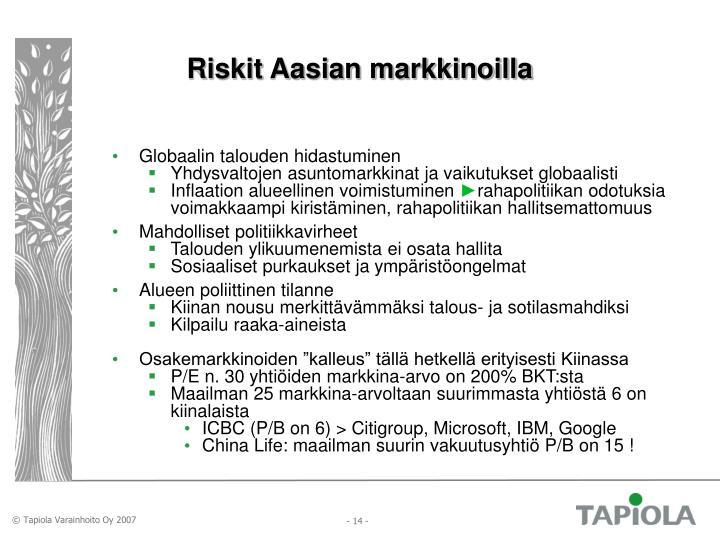 Riskit Aasian markkinoilla