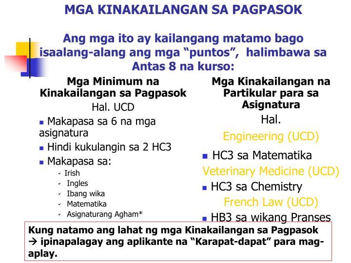 Mga Minimum na Kinakailangan sa Pagpasok