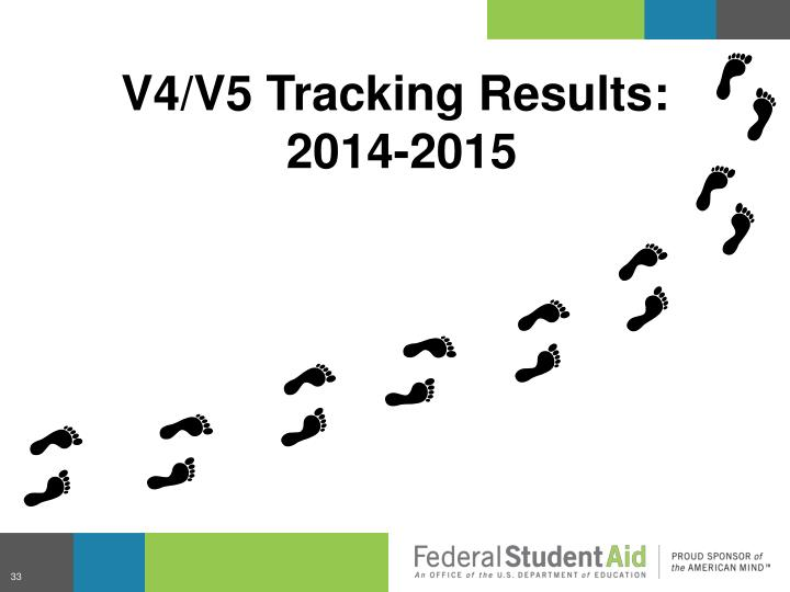 V4/V5 Tracking Results: