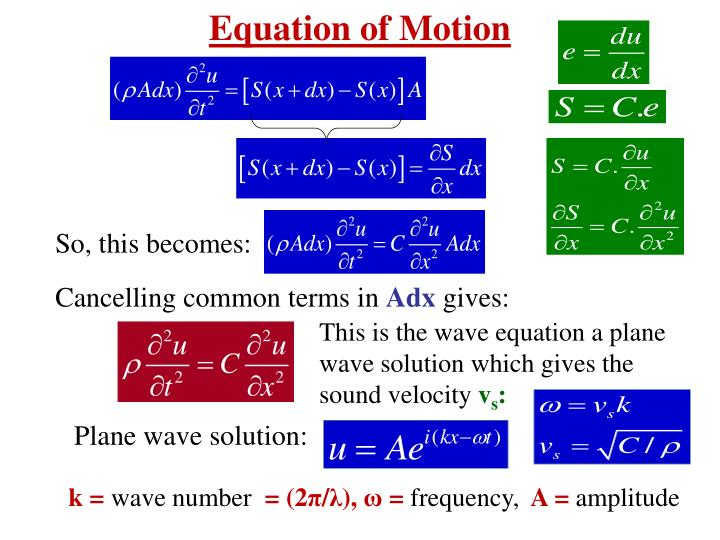 Equation of