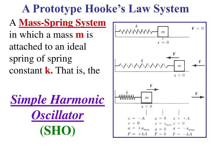 A Prototype Hooke's Law System