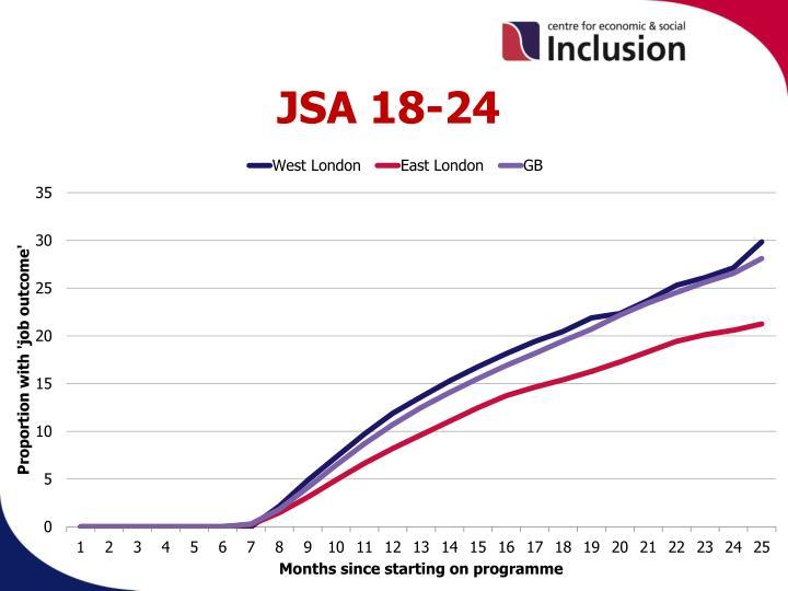 JSA 18-24