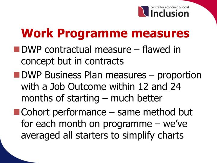 Work programme measures