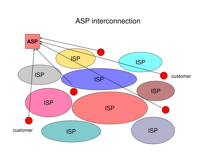 ASP interconnection