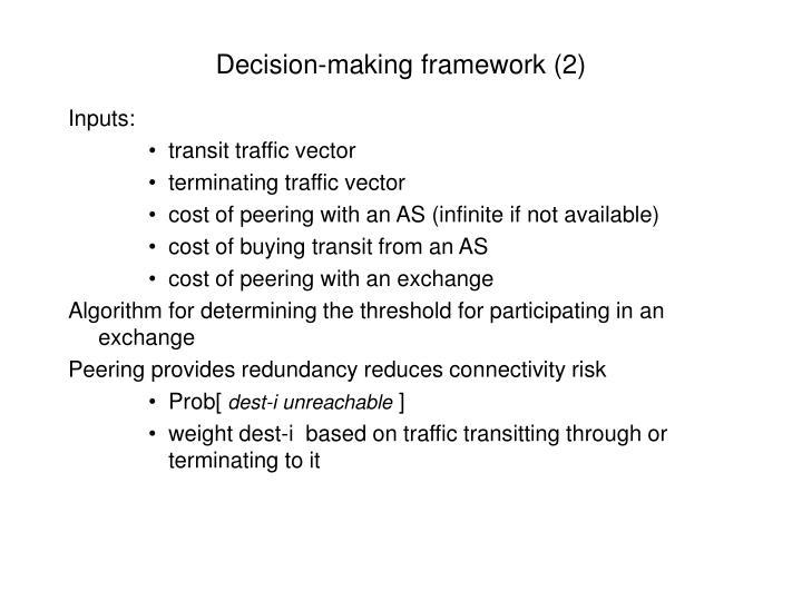 Decision-making framework (2)