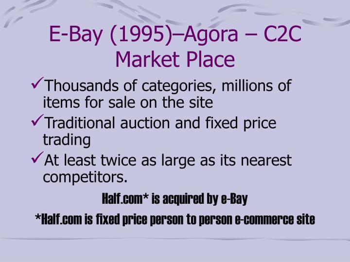 E-Bay (1995)–Agora – C2C Market Place