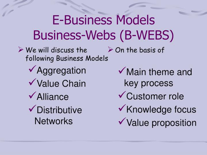 E business models business webs b webs