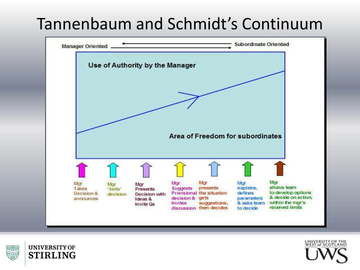 Tannenbaum and Schmidt's Continuum