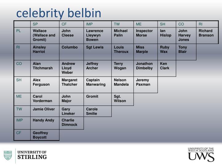 celebrity belbin