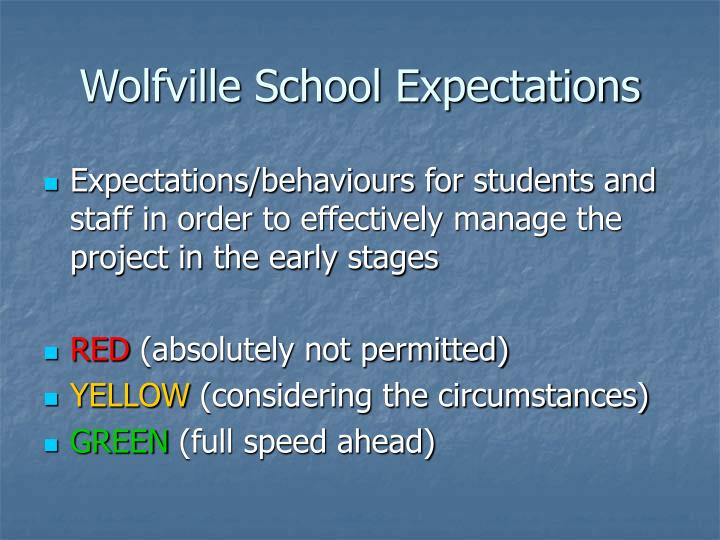 Wolfville School Expectations