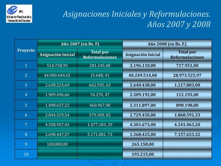 Asignaciones Iniciales y Reformulaciones.