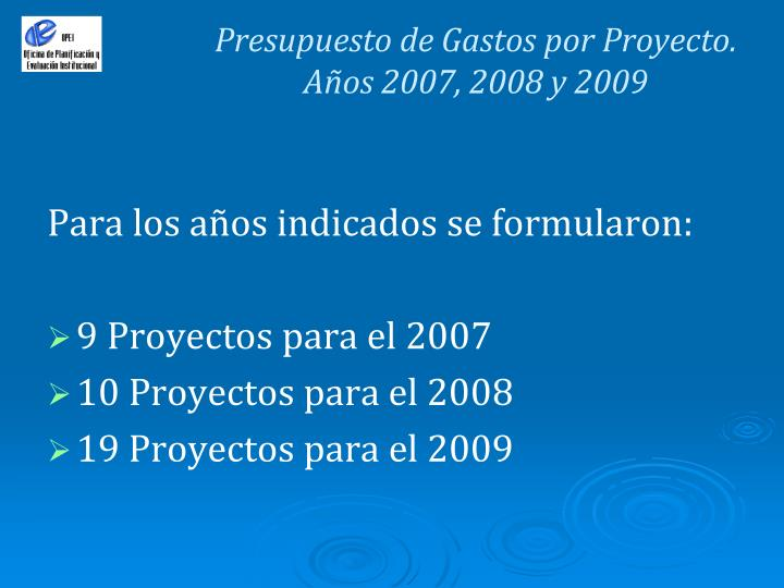Presupuesto de Gastos por Proyecto.