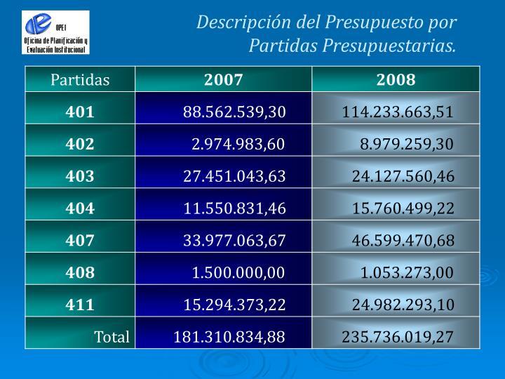 Descripción del Presupuesto por Partidas Presupuestarias.