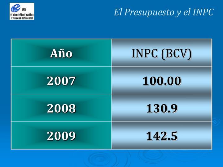 El Presupuesto y el INPC