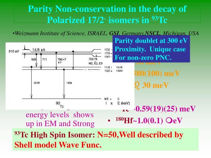 Parity Non-conservation in the decay of Polarized 17/2