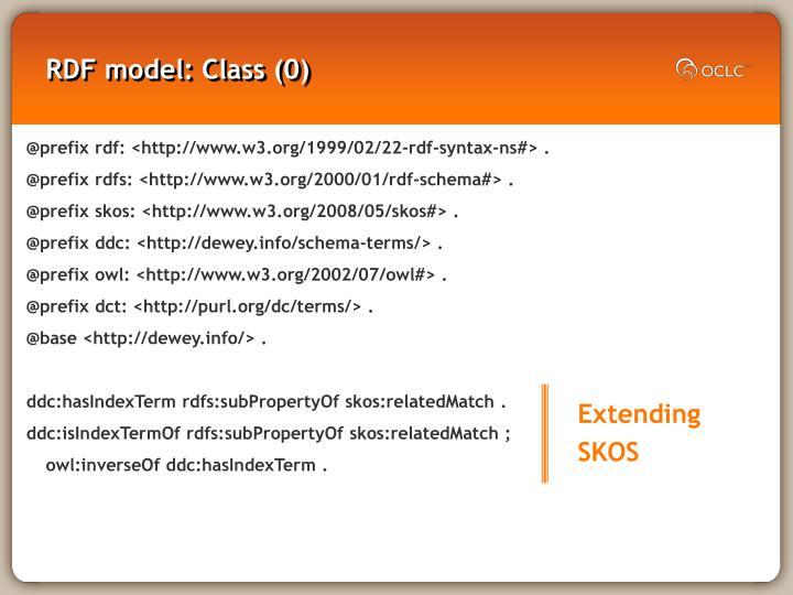 RDF model: Class (0)