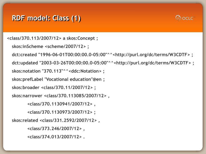 RDF model: Class (1)