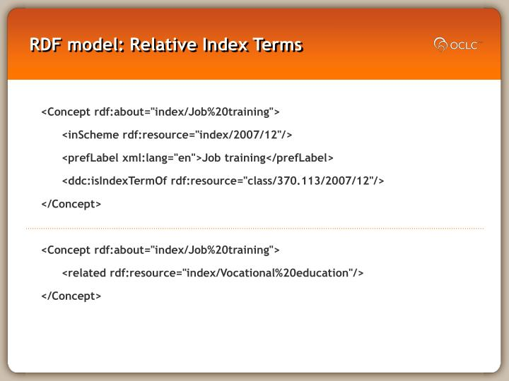 RDF model: Relative Index Terms