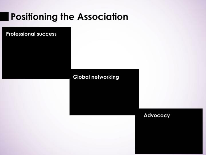 Positioning the Association
