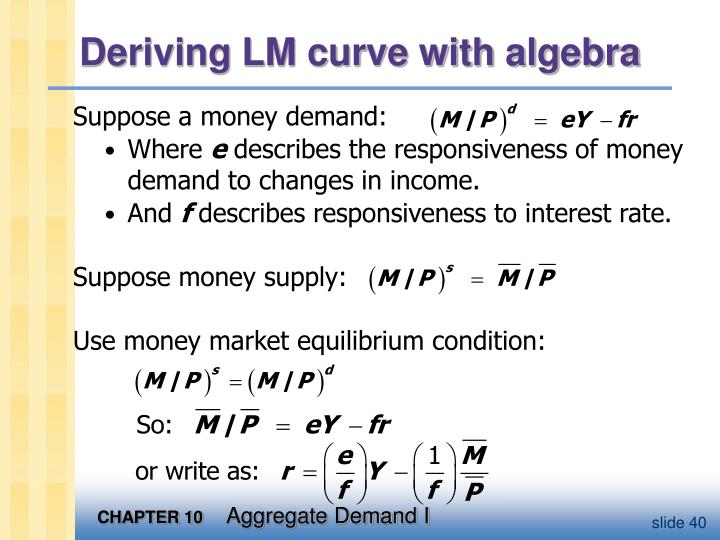 Deriving LM curve with algebra