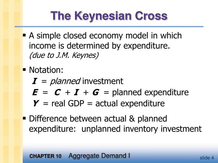 The Keynesian Cross