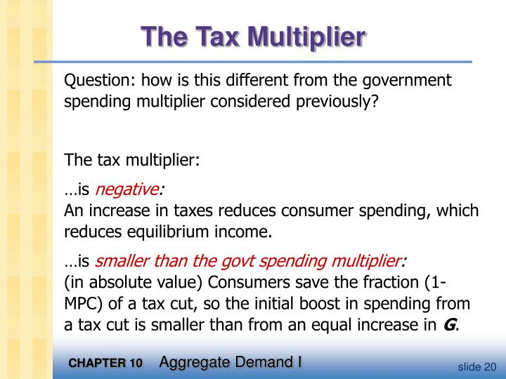 The Tax Multiplier