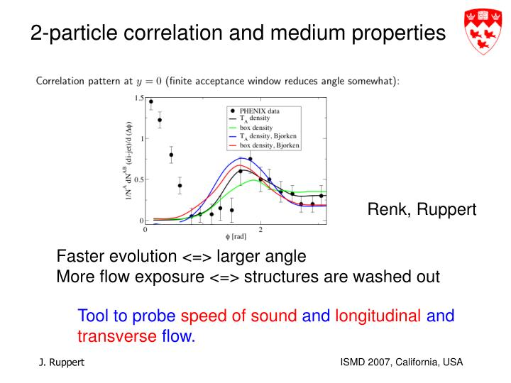 2-particle correlation and medium properties