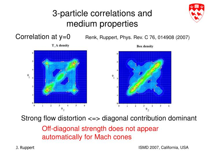 3-particle correlations and