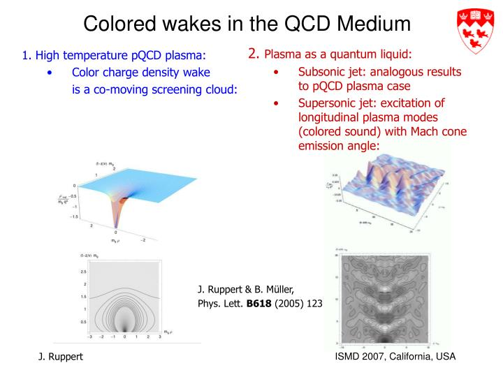 Colored wakes in the QCD Medium