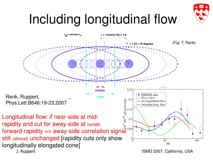 Including longitudinal flow