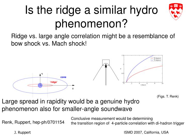 Is the ridge a similar hydro phenomenon?