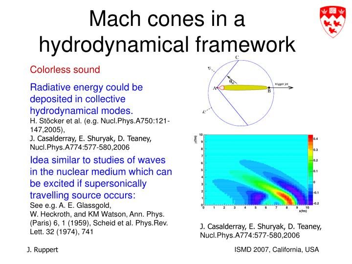 Mach cones in a hydrodynamical framework