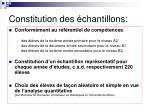 constitution des chantillons